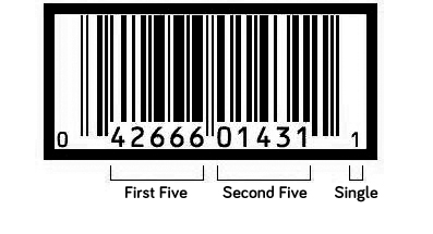 Product bar code example